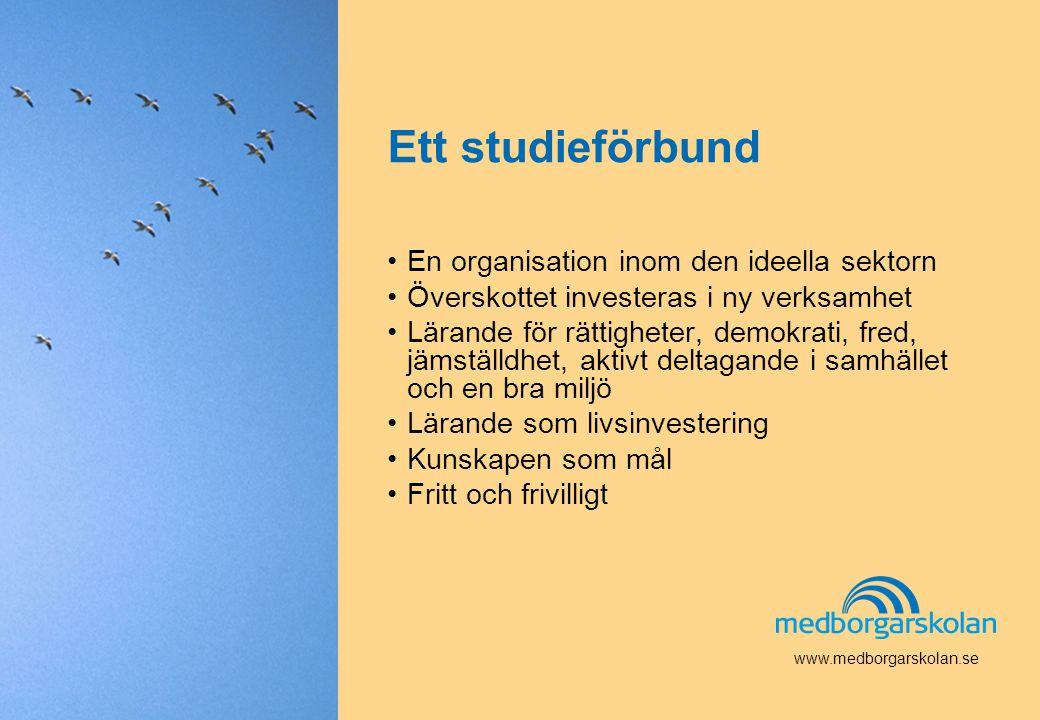 Finansiering från flera håll •Deltagaravgifter •Stat •Kommuner •Landsting www.medborgarskolan.se