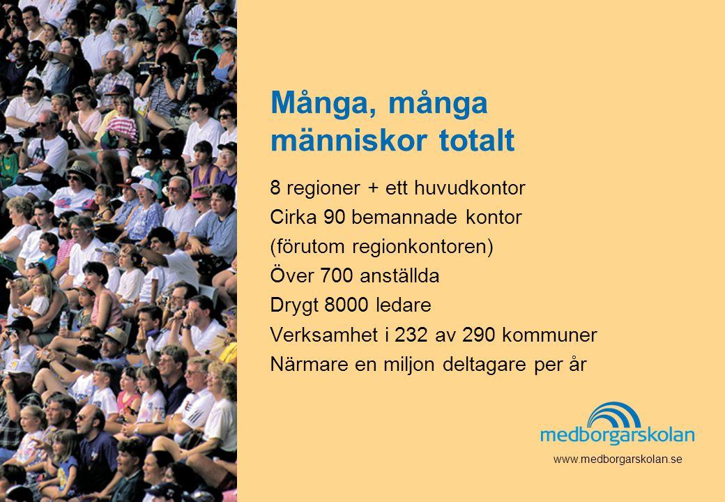 www.medborgarskolan.se Många, många människor totalt 8 regioner + ett huvudkontor Cirka 90 bemannade kontor (förutom regionkontoren) Över 700 anställd