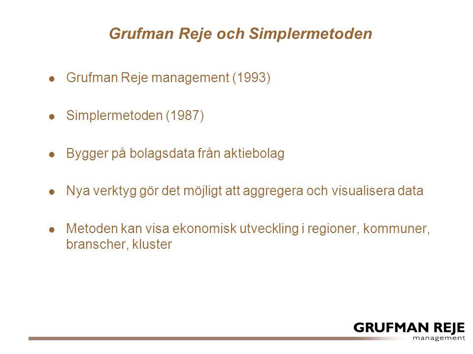 2014-06-29© Grufman Reje 2011