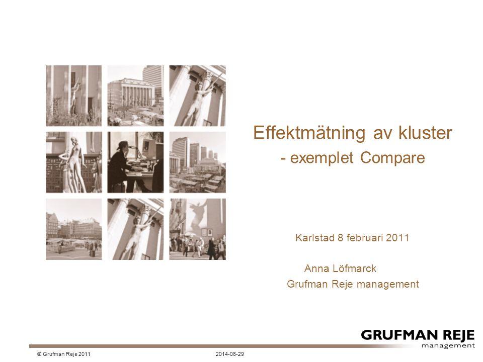Effektmätning av kluster - exemplet Compare Karlstad 8 februari 2011 Anna Löfmarck Grufman Reje management 2014-06-29© Grufman Reje 2011