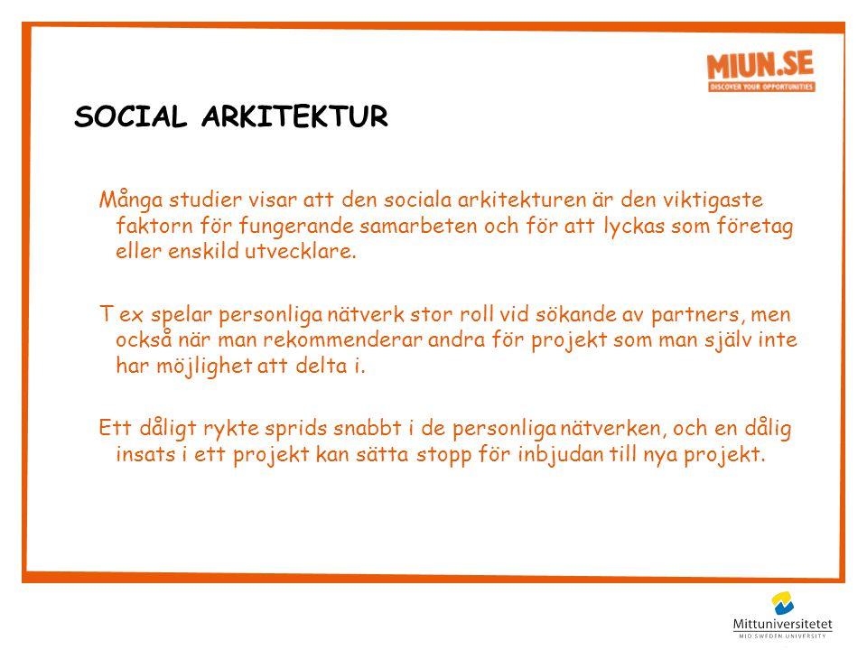 Många studier visar att den sociala arkitekturen är den viktigaste faktorn för fungerande samarbeten och för att lyckas som företag eller enskild utvecklare.