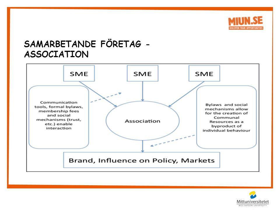 SAMARBETANDE FÖRETAG - ASSOCIATION