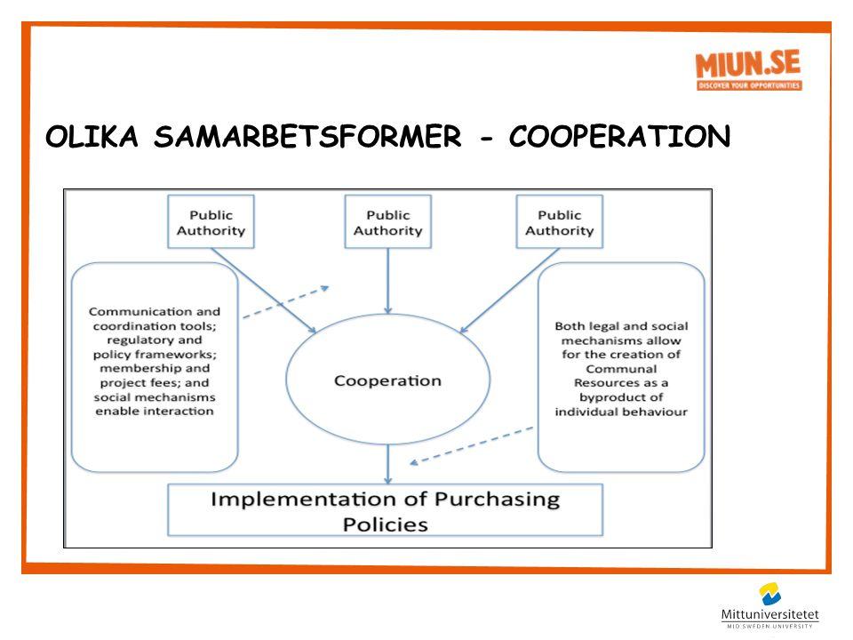 ANDRA SÄTT ATT KATEGORISERA SAMARBETEN (2) - SYNDIKAT Genom att bilda ett gemensamt dotterföretag kan man erbjuda ett större serviceutbud till lägre kostnad, samtidigt som inte kompetensen behöver finnas i alla organisationerna.
