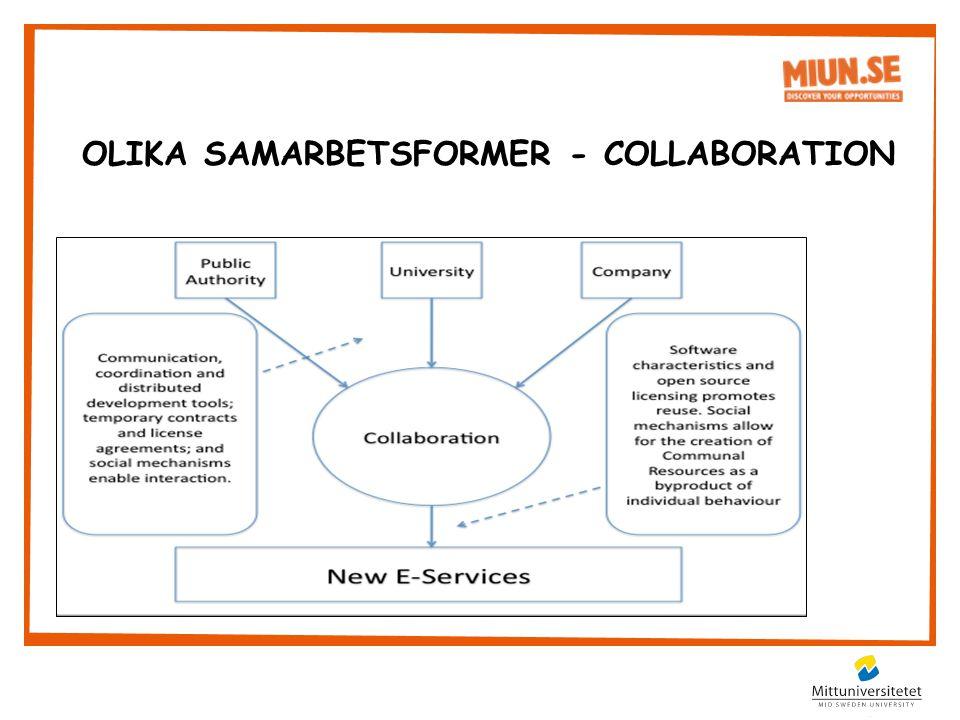 ANDRA SÄTT ATT KATEGORISERA SAMARBETEN (4) - SAMSKAPANDE Tillfällig organisation i projekt för att dra nytta av varandras kompetens och expertis för att utveckla tjänster och produkter.