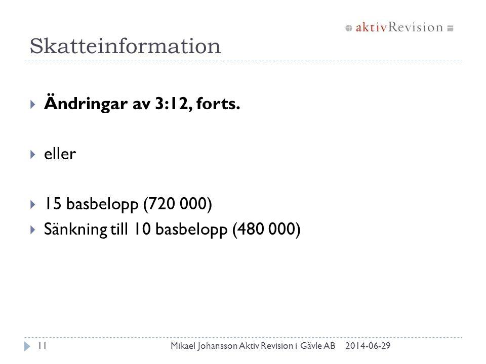 Skatteinformation 2014-06-29Mikael Johansson Aktiv Revision i Gävle AB11  Ändringar av 3:12, forts.  eller  15 basbelopp (720 000)  Sänkning till