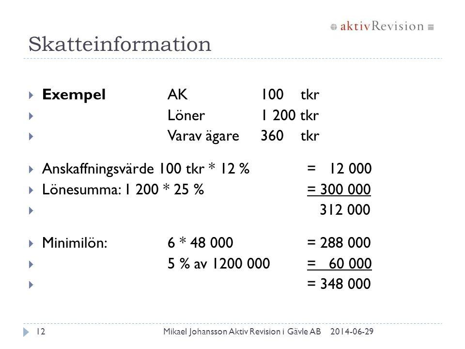 Skatteinformation 2014-06-29Mikael Johansson Aktiv Revision i Gävle AB12  ExempelAK100 tkr  Löner1 200 tkr  Varav ägare360 tkr  Anskaffningsvärde