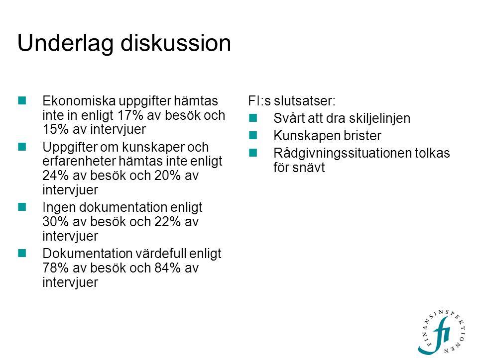 Underlag diskussion  Ekonomiska uppgifter hämtas inte in enligt 17% av besök och 15% av intervjuer  Uppgifter om kunskaper och erfarenheter hämtas inte enligt 24% av besök och 20% av intervjuer  Ingen dokumentation enligt 30% av besök och 22% av intervjuer  Dokumentation värdefull enligt 78% av besök och 84% av intervjuer FI:s slutsatser:  Svårt att dra skiljelinjen  Kunskapen brister  Rådgivningssituationen tolkas för snävt