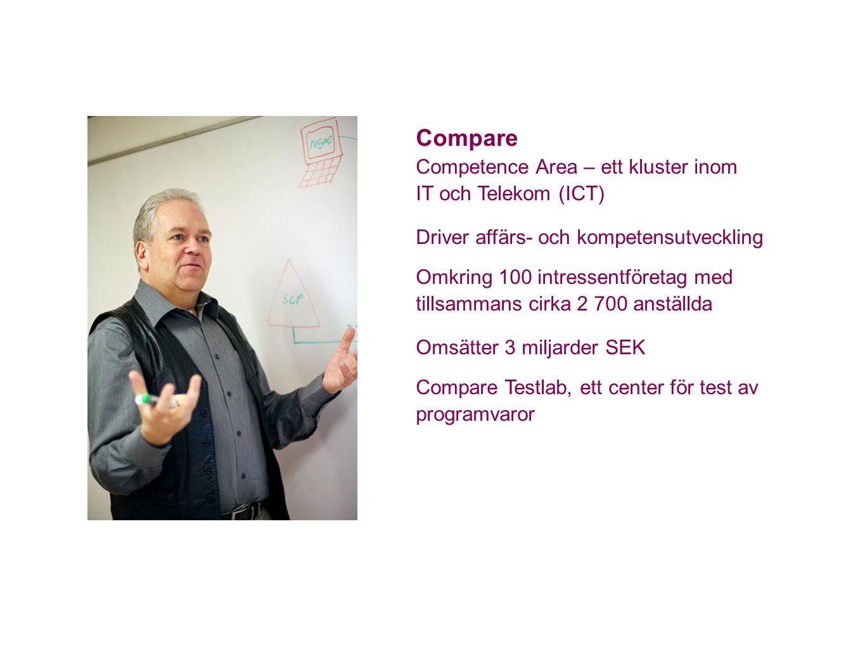 Compare Competence Area – ett kluster inom IT och Telekom (ICT) Driver affärs- och kompetensutveckling Omkring 100 intressentföretag med tillsammans cirka 2 700 anställda Omsätter 3 miljarder SEK Compare Testlab, ett center för test av programvaror