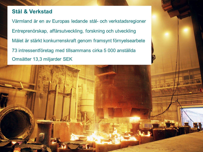Stål & Verkstad Värmland är en av Europas ledande stål- och verkstadsregioner Entreprenörskap, affärsutveckling, forskning och utveckling Målet är stärkt konkurrenskraft genom framsynt förnyelsearbete 73 intressentföretag med tillsammans cirka 5 000 anställda Omsätter 13,3 miljarder SEK