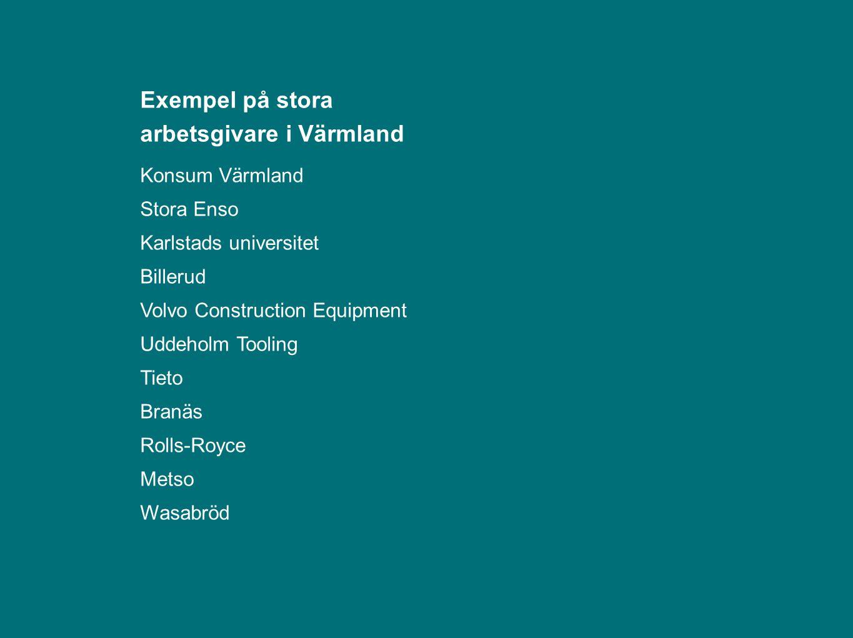 Exempel på stora arbetsgivare i Värmland Konsum Värmland Stora Enso Karlstads universitet Billerud Volvo Construction Equipment Uddeholm Tooling Tieto Branäs Rolls-Royce Metso Wasabröd