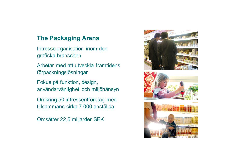 The Packaging Arena Intresseorganisation inom den grafiska branschen Arbetar med att utveckla framtidens förpackningslösningar Fokus på funktion, design, användarvänlighet och miljöhänsyn Omkring 50 intressentföretag med tillsammans cirka 7 000 anställda Omsätter 22,5 miljarder SEK