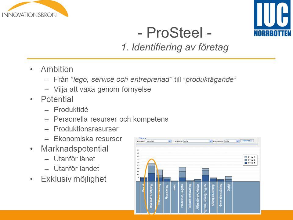"""- ProSteel - 1. Identifiering av företag •Ambition –Från """"lego, service och entreprenad"""" till """"produktägande"""" –Vilja att växa genom förnyelse •Potenti"""