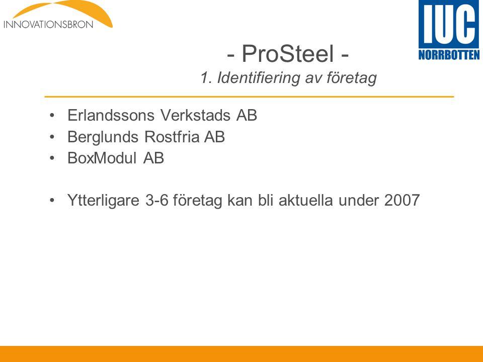 - ProSteel - 1. Identifiering av företag •Erlandssons Verkstads AB •Berglunds Rostfria AB •BoxModul AB •Ytterligare 3-6 företag kan bli aktuella under
