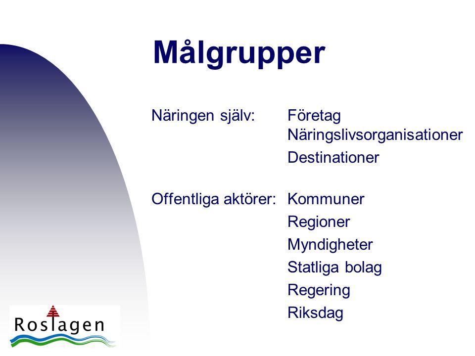 Målgrupper Näringen själv: Företag Näringslivsorganisationer Destinationer Offentliga aktörer:Kommuner Regioner Myndigheter Statliga bolag Regering Ri