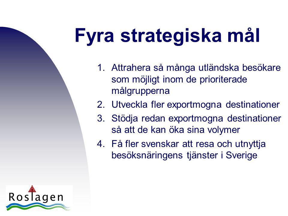 1.Attrahera så många utländska besökare som möjligt inom de prioriterade målgrupperna 2.Utveckla fler exportmogna destinationer 3.Stödja redan exportmogna destinationer så att de kan öka sina volymer 4.Få fler svenskar att resa och utnyttja besöksnäringens tjänster i Sverige Fyra strategiska mål