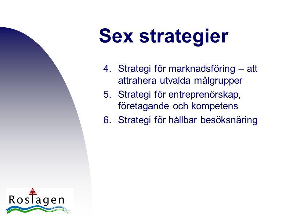 4. Strategi för marknadsföring – att attrahera utvalda målgrupper 5.Strategi för entreprenörskap, företagande och kompetens 6.Strategi för hållbar bes