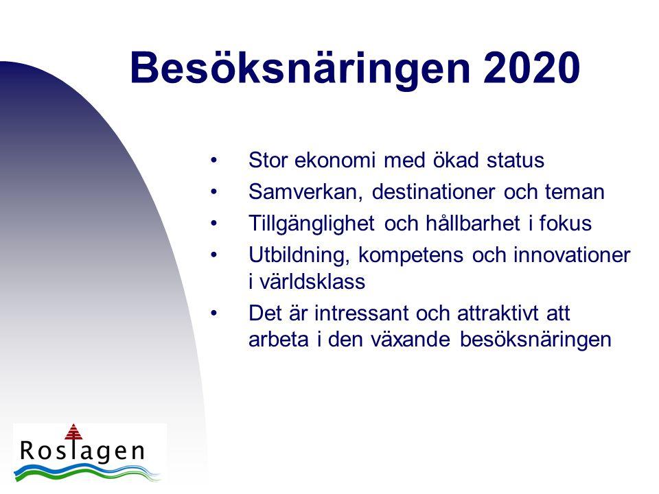 •Stor ekonomi med ökad status •Samverkan, destinationer och teman •Tillgänglighet och hållbarhet i fokus •Utbildning, kompetens och innovationer i världsklass •Det är intressant och attraktivt att arbeta i den växande besöksnäringen Besöksnäringen 2020