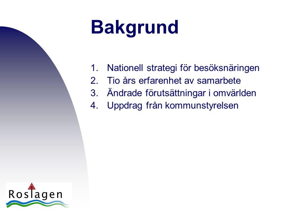 Bakgrund 1.Nationell strategi för besöksnäringen 2.Tio års erfarenhet av samarbete 3.Ändrade förutsättningar i omvärlden 4.Uppdrag från kommunstyrelsen