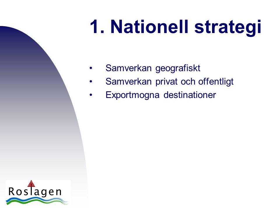 1. Nationell strategi •Samverkan geografiskt •Samverkan privat och offentligt •Exportmogna destinationer