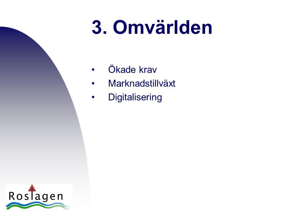 3. Omvärlden •Ökade krav •Marknadstillväxt •Digitalisering