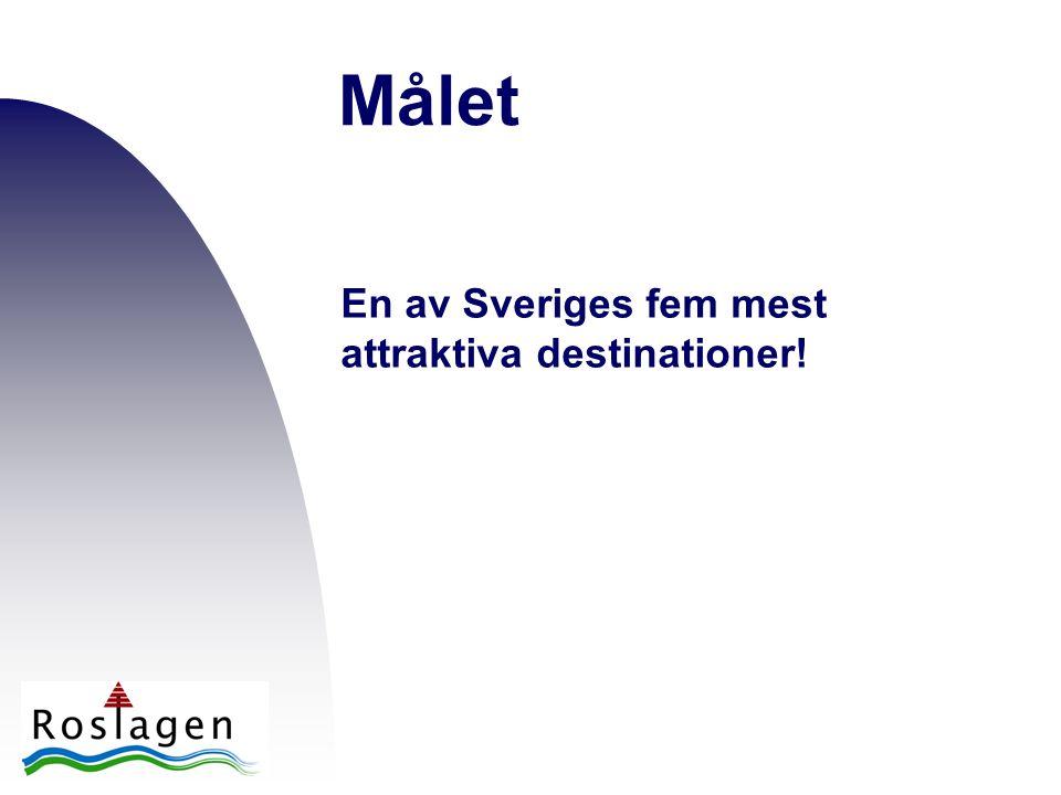 Målet En av Sveriges fem mest attraktiva destinationer!