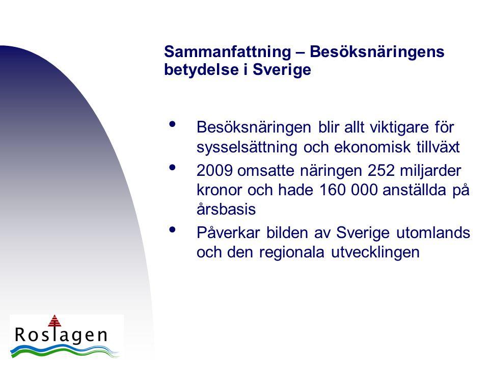 Sammanfattning – Besöksnäringens betydelse i Sverige • Besöksnäringen blir allt viktigare för sysselsättning och ekonomisk tillväxt • 2009 omsatte näringen 252 miljarder kronor och hade 160 000 anställda på årsbasis • Påverkar bilden av Sverige utomlands och den regionala utvecklingen