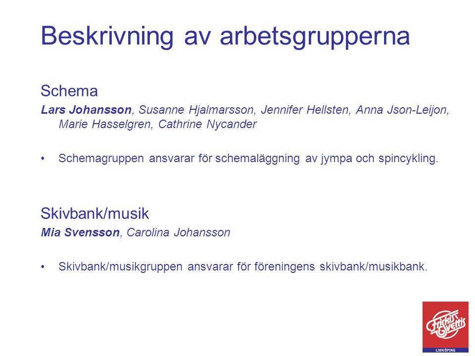 Beskrivning av arbetsgrupperna Schema Lars Johansson, Susanne Hjalmarsson, Jennifer Hellsten, Anna Json-Leijon, Marie Hasselgren, Cathrine Nycander •S