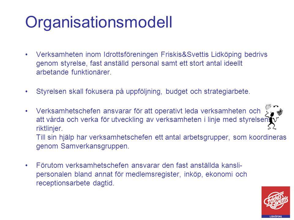 Organisationsmodell •Verksamheten inom Idrottsföreningen Friskis&Svettis Lidköping bedrivs genom styrelse, fast anställd personal samt ett stort antal