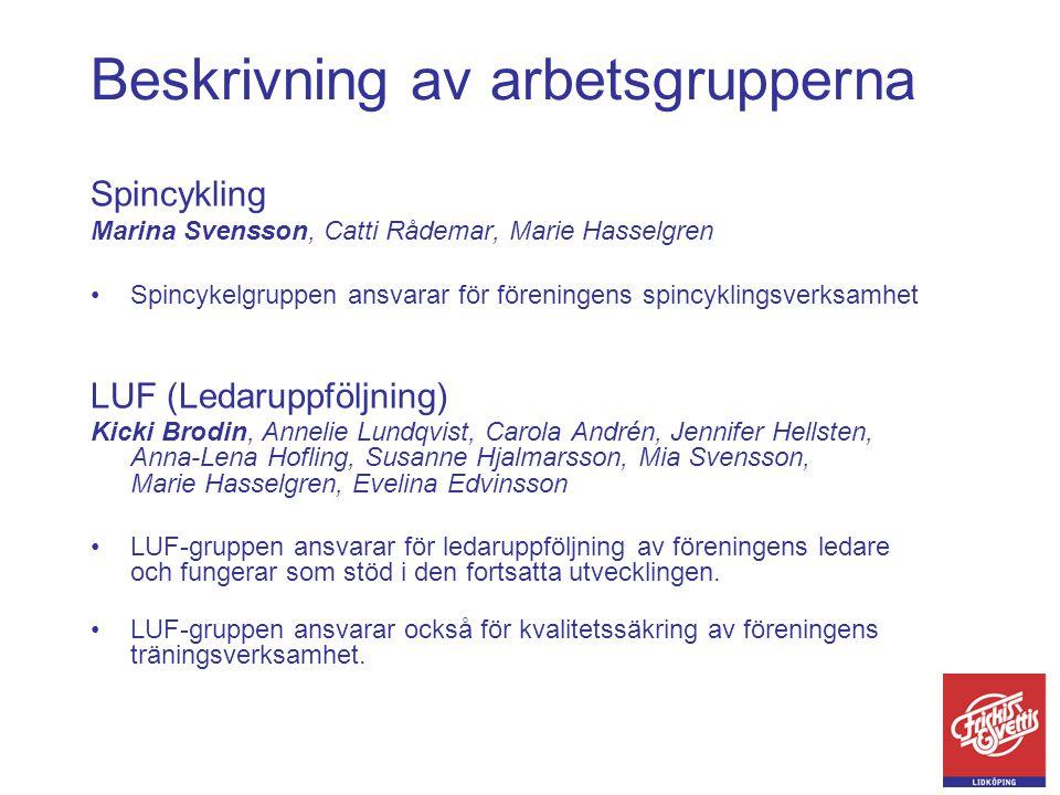 Beskrivning av arbetsgrupperna Spincykling Marina Svensson, Catti Rådemar, Marie Hasselgren •Spincykelgruppen ansvarar för föreningens spincyklingsver