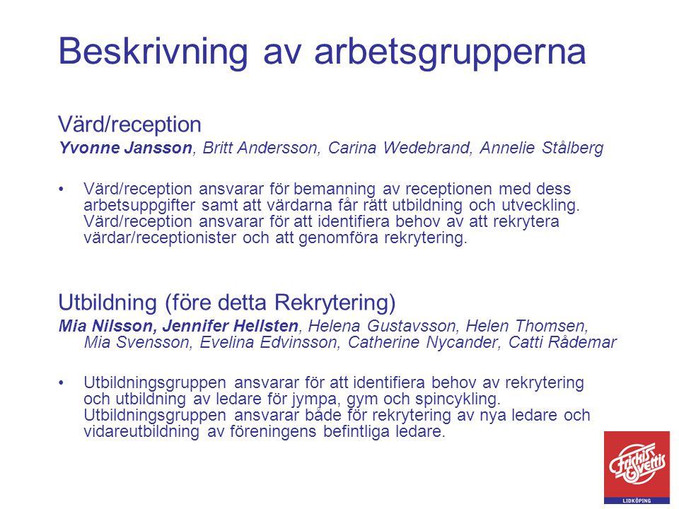 Beskrivning av arbetsgrupperna Värd/reception Yvonne Jansson, Britt Andersson, Carina Wedebrand, Annelie Stålberg •Värd/reception ansvarar för bemanni