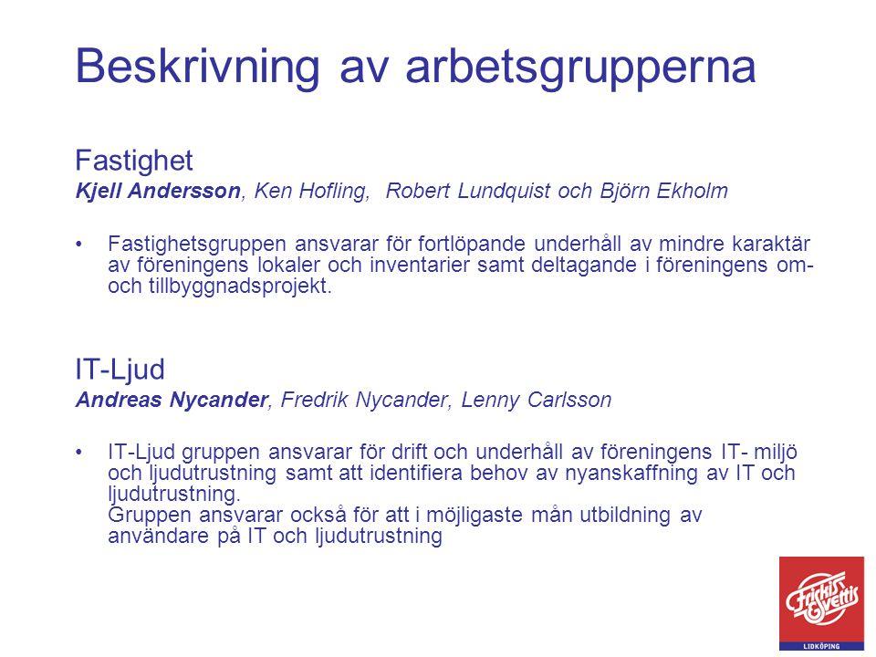 Beskrivning av arbetsgrupperna Fastighet Kjell Andersson, Ken Hofling, Robert Lundquist och Björn Ekholm •Fastighetsgruppen ansvarar för fortlöpande u