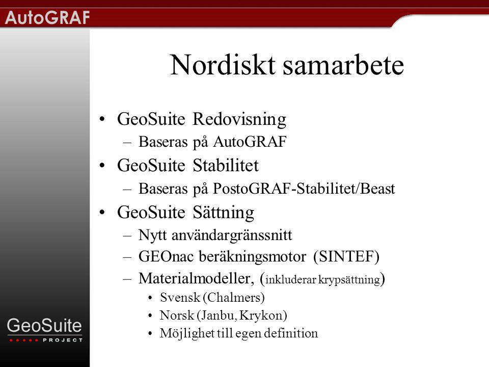 Nordiskt samarbete •GeoSuite Redovisning –Baseras på AutoGRAF •GeoSuite Stabilitet –Baseras på PostoGRAF-Stabilitet/Beast •GeoSuite Sättning –Nytt användargränssnitt –GEOnac beräkningsmotor (SINTEF) –Materialmodeller, ( inkluderar krypsättning ) •Svensk (Chalmers) •Norsk (Janbu, Krykon) •Möjlighet till egen definition