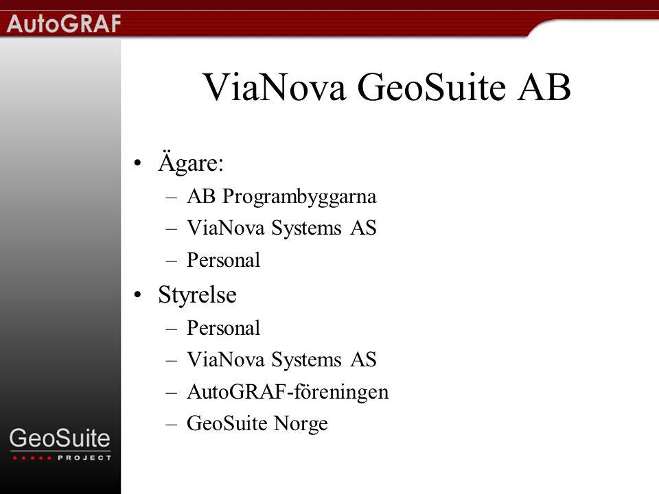 ViaNova GeoSuite AB •Utveckling •Försäljning •Support •Utbildning