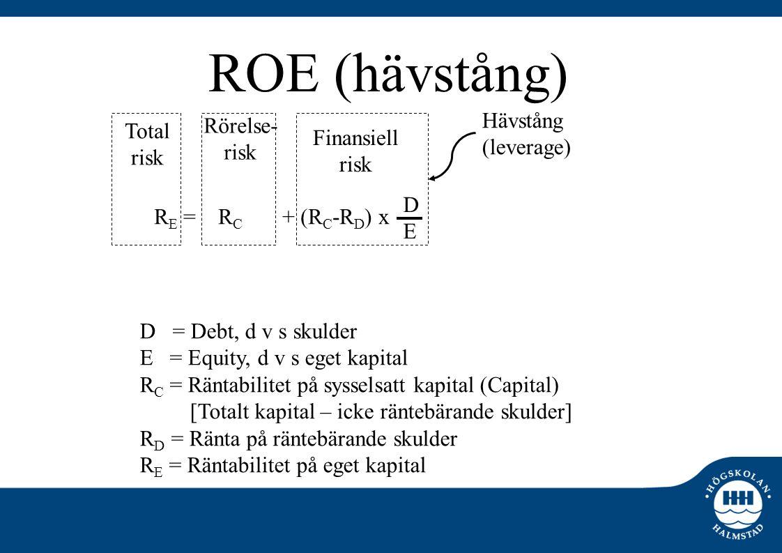 WACC-en D = Debt, d v s skulder E = Equity, d v s eget kapital R T = Räntabilitet på Totalt kapital (D+E) R D = Ränta på räntebärande skulder R E = Räntabilitet på eget kapital Weigthed Average Cost of Capital R T =RDRD D T RERE E T +