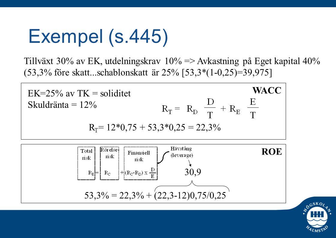 Exempel (s.445) Tillväxt 30% av EK, utdelningskrav 10% => Avkastning på Eget kapital 40% (53,3% före skatt...schablonskatt är 25% [53,3*(1-0,25)=39,97