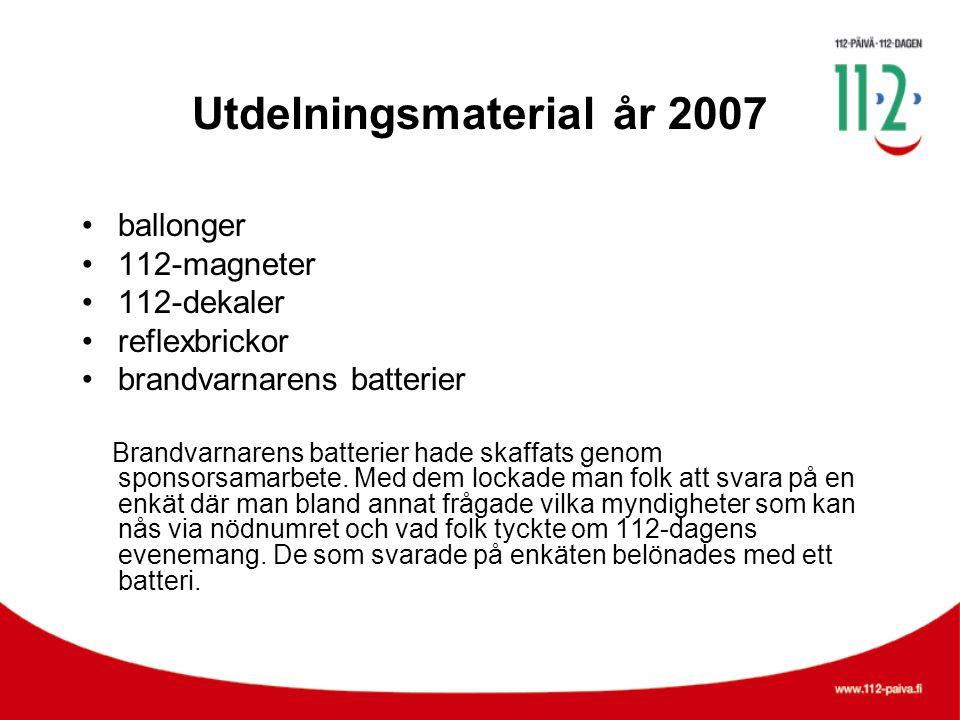 Utdelningsmaterial år 2007 •ballonger •112-magneter •112-dekaler •reflexbrickor •brandvarnarens batterier Brandvarnarens batterier hade skaffats genom sponsorsamarbete.