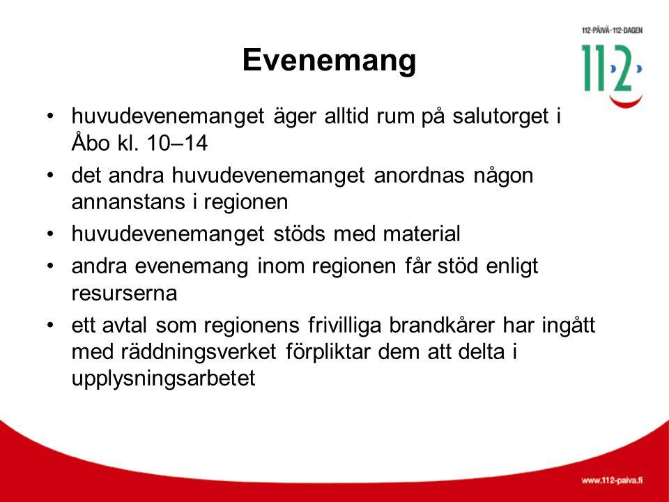 Evenemang •huvudevenemanget äger alltid rum på salutorget i Åbo kl. 10–14 •det andra huvudevenemanget anordnas någon annanstans i regionen •huvudevene