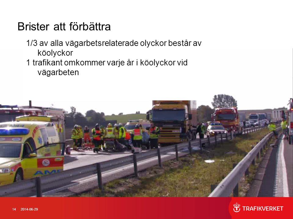 142014-06-29 Brister att förbättra 1/3 av alla vägarbetsrelaterade olyckor består av köolyckor 1 trafikant omkommer varje år i köolyckor vid vägarbete