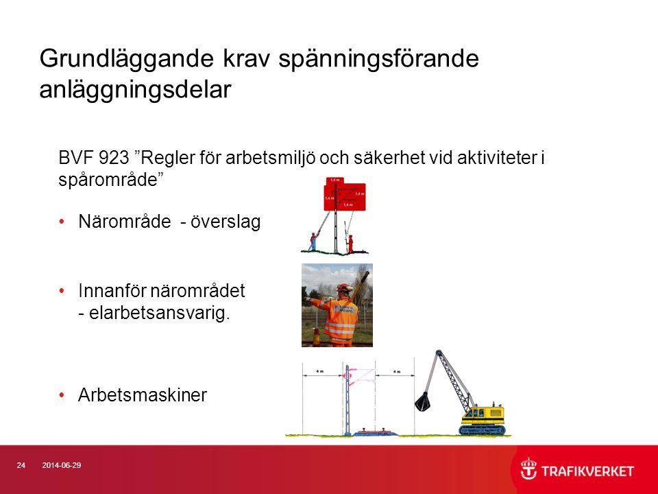 """242014-06-29 BVF 923 """"Regler för arbetsmiljö och säkerhet vid aktiviteter i spårområde"""" •Närområde - överslag •Innanför närområdet - elarbetsansvarig."""