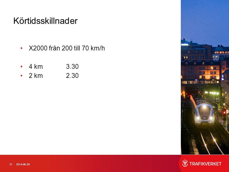 312014-06-29 •X2000 från 200 till 70 km/h •4 km3.30 •2 km2.30 Körtidsskillnader