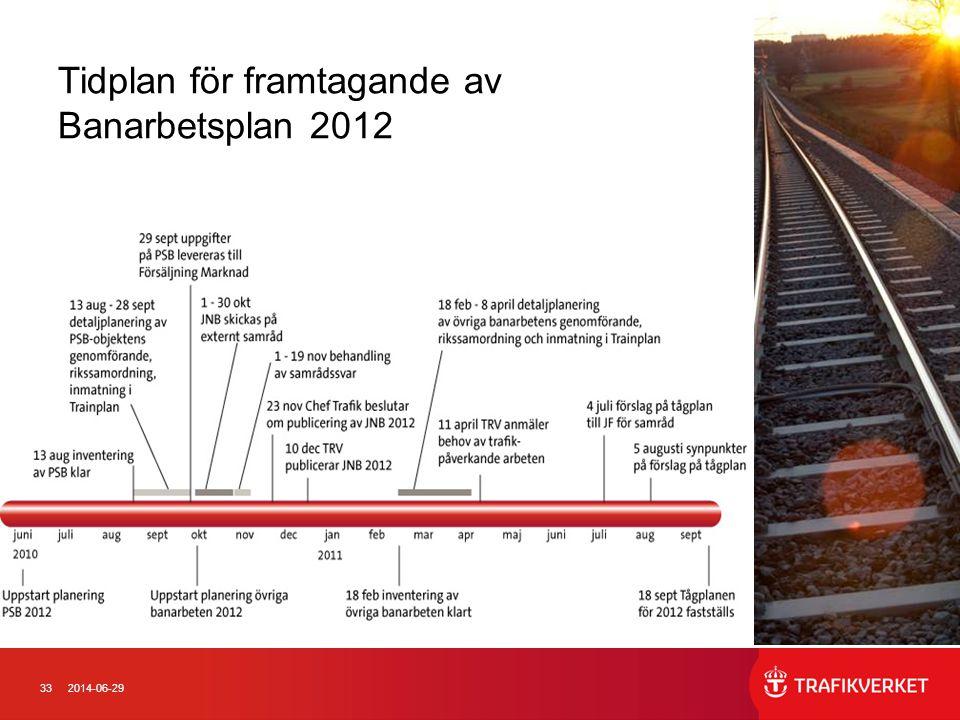 332014-06-29 Tidplan för framtagande av Banarbetsplan 2012