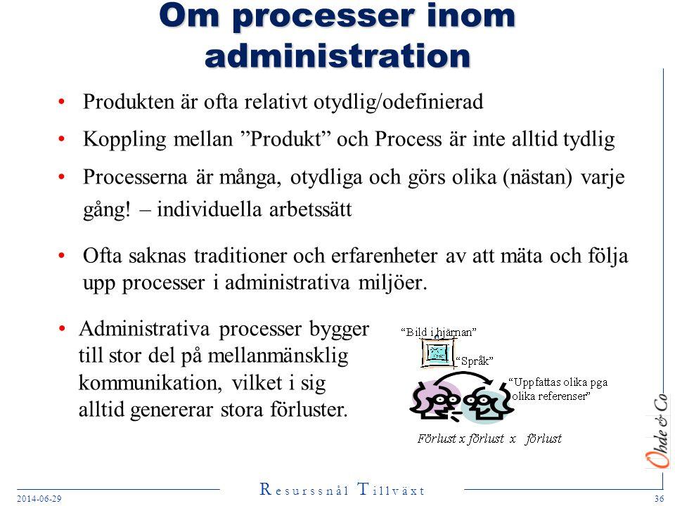 """R e s u r s s n å l T i l l v ä x t 2014-06-2936 Om processer inom administration •Produkten är ofta relativt otydlig/odefinierad •Koppling mellan """"Pr"""