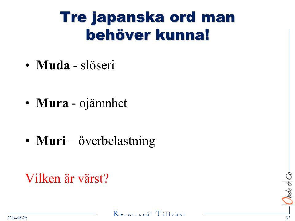 R e s u r s s n å l T i l l v ä x t Tre japanska ord man behöver kunna! •Muda - slöseri •Mura - ojämnhet •Muri – överbelastning Vilken är värst? 2014-