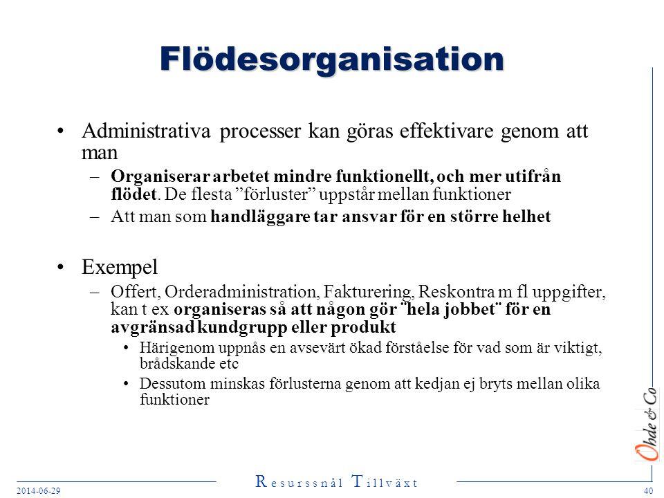R e s u r s s n å l T i l l v ä x t 2014-06-2940 Flödesorganisation •Administrativa processer kan göras effektivare genom att man –Organiserar arbetet