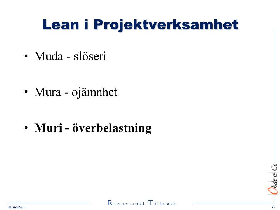 R e s u r s s n å l T i l l v ä x t Lean i Projektverksamhet •Muda - slöseri •Mura - ojämnhet •Muri - överbelastning 2014-06-2947
