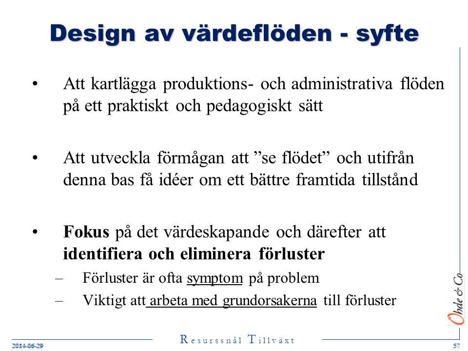 R e s u r s s n å l T i l l v ä x t 2014-06-29572014-06-2957 Design av värdeflöden - syfte •Att kartlägga produktions- och administrativa flöden på et