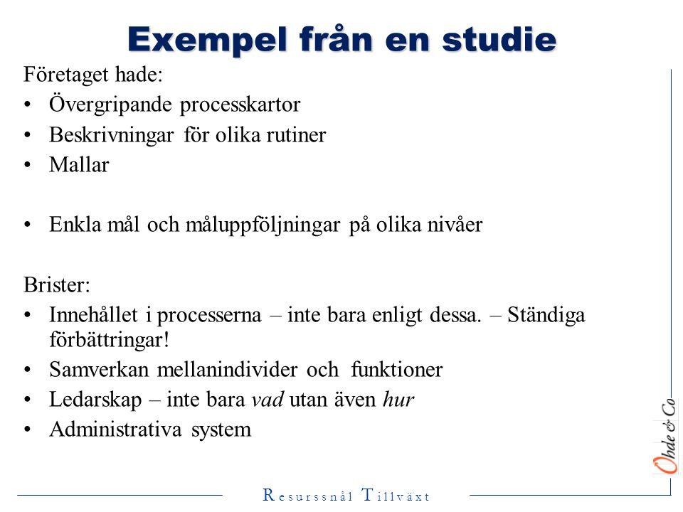R e s u r s s n å l T i l l v ä x t Exempel från en studie Exempel från en studie Företaget hade: •Övergripande processkartor •Beskrivningar för olika