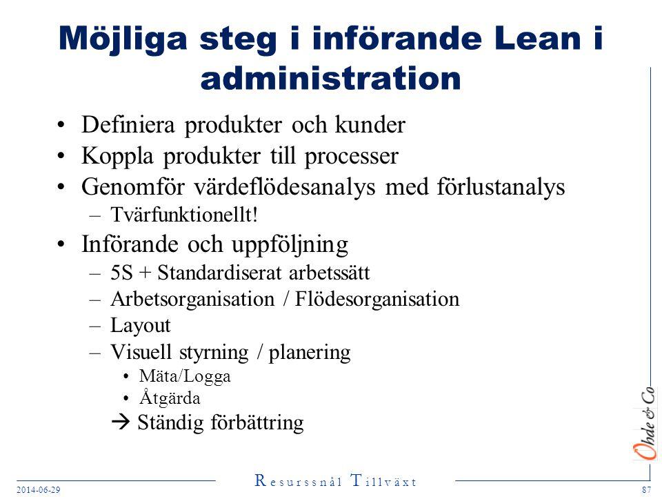 R e s u r s s n å l T i l l v ä x t 2014-06-2987 Möjliga steg i införande Lean i administration •Definiera produkter och kunder •Koppla produkter till