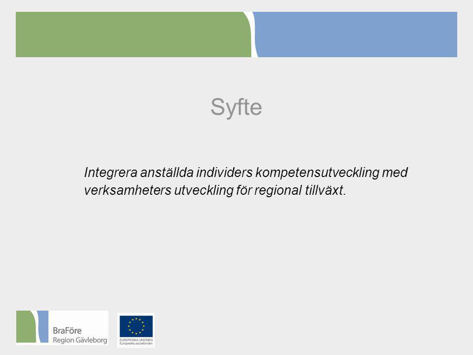 Syfte Integrera anställda individers kompetensutveckling med verksamheters utveckling för regional tillväxt.