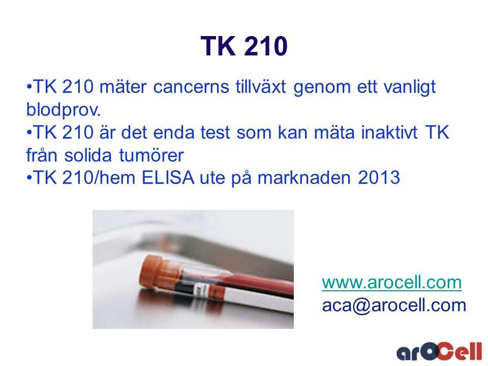 TK 210 •TK 210 mäter cancerns tillväxt genom ett vanligt blodprov. •TK 210 är det enda test som kan mäta inaktivt TK från solida tumörer •TK 210/hem E